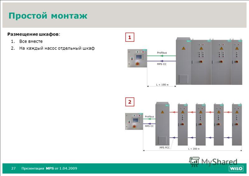 27Презентация MPS от 1.04.2009 Простой монтаж Размещение шкафов: 1.Все вместе 2.На каждый насос отдельный шкаф 1 2