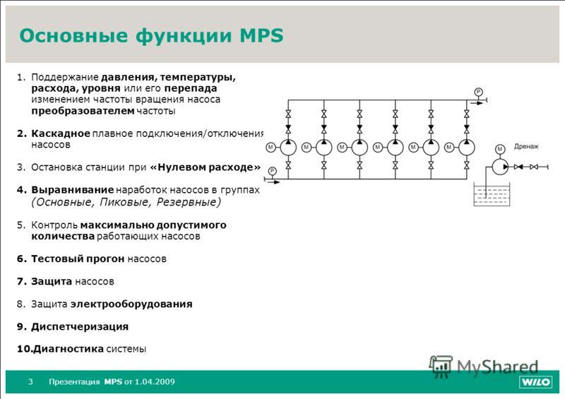 3Презентация MPS от 1.04.2009 Основные функции MPS 1.Поддержание давления, температуры, расхода, уровня или его перепада изменением частоты вращения насоса преобразователем частоты 2.Каскадное плавное подключения/отключения насосов 3.Остановка станци