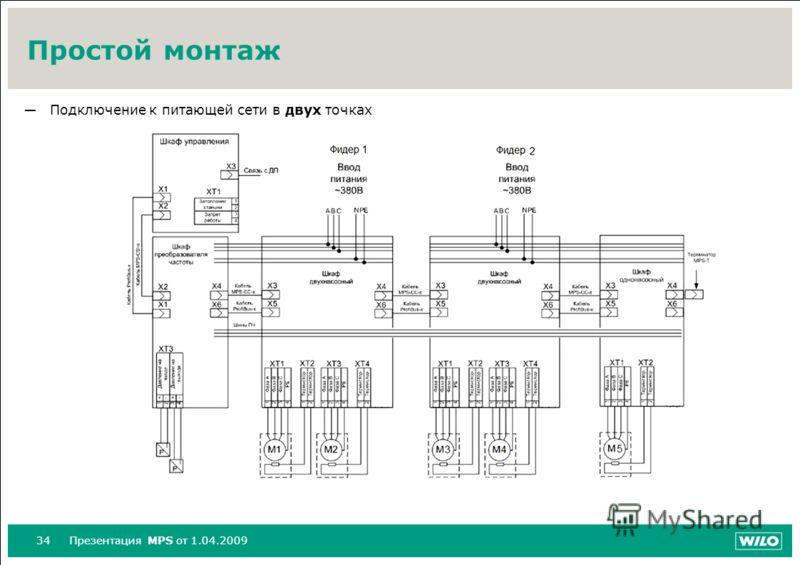 34Презентация MPS от 1.04.2009 Простой монтаж Подключение к питающей сети в двух точках