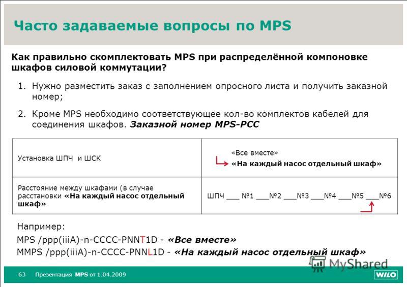 63Презентация MPS от 1.04.2009 Часто задаваемые вопросы по MPS Как правильно скомплектовать MPS при распределённой компоновке шкафов силовой коммутации? 1.Нужно разместить заказ с заполнением опросного листа и получить заказной номер; 2.Кроме MPS нео