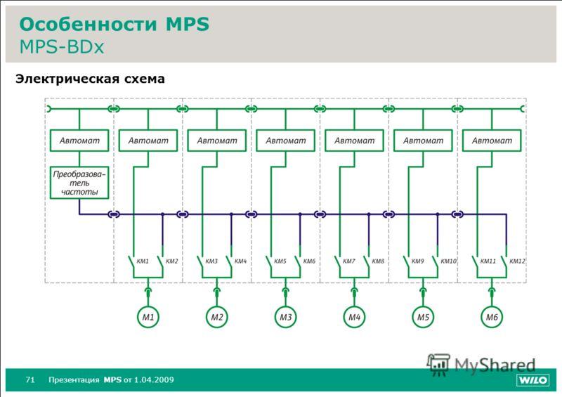 71Презентация MPS от 1.04.2009 Особенности MPS MPS-BDx Электрическая схема