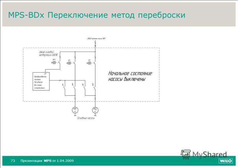 73Презентация MPS от 1.04.2009 MPS-BDx Переключение метод переброски