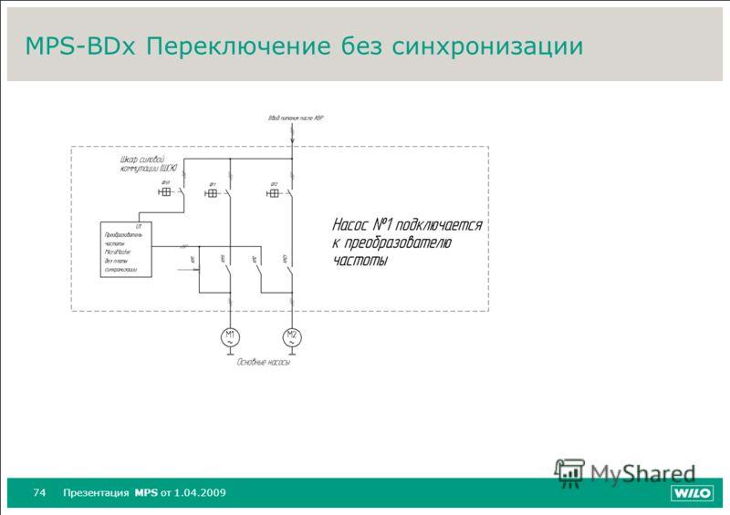 74Презентация MPS от 1.04.2009 MPS-BDx Переключение без синхронизации