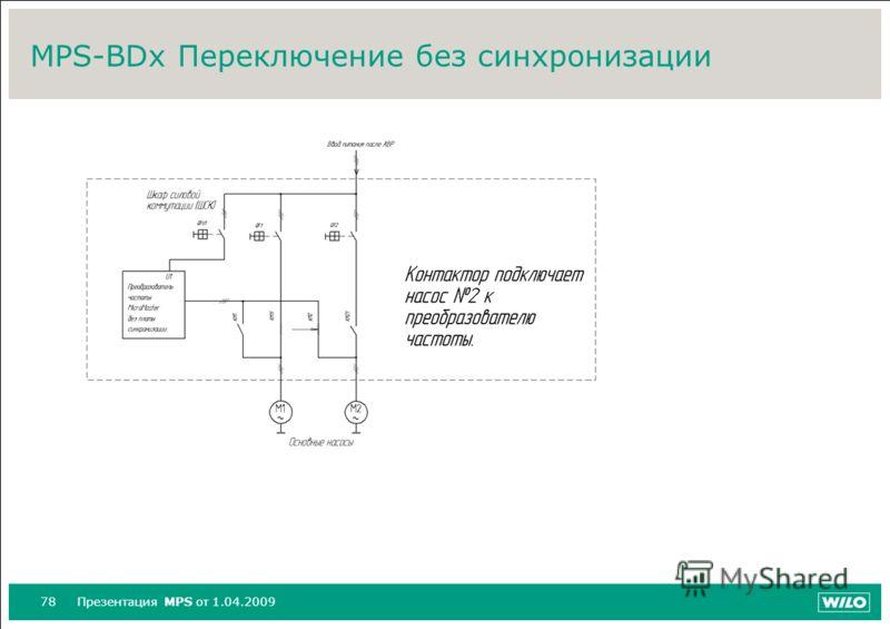 78Презентация MPS от 1.04.2009 MPS-BDx Переключение без синхронизации