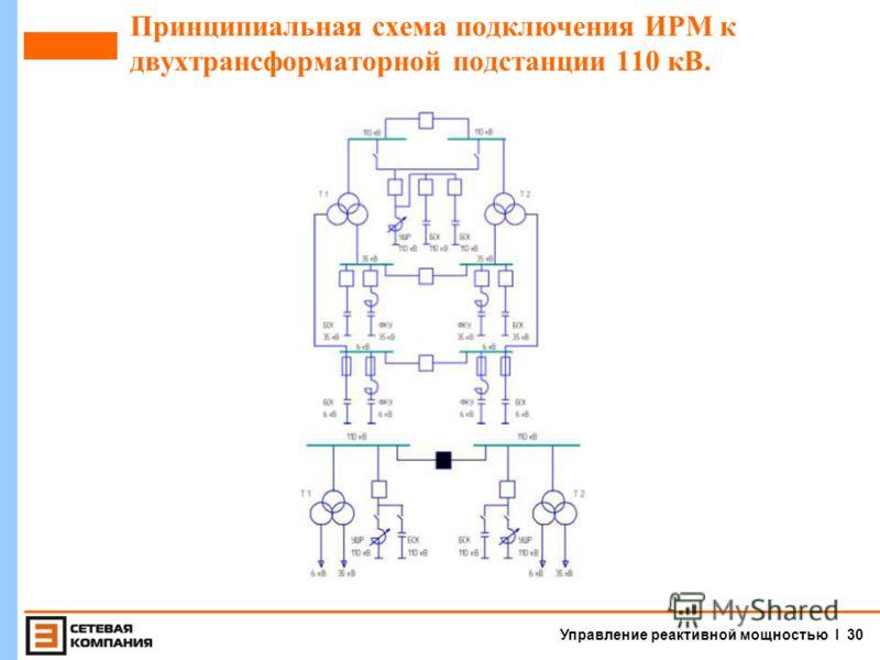 Управление реактивной мощностью I 29 Пример применения прототипа ИРМ-110/25/25 на основе УШР и БСК.