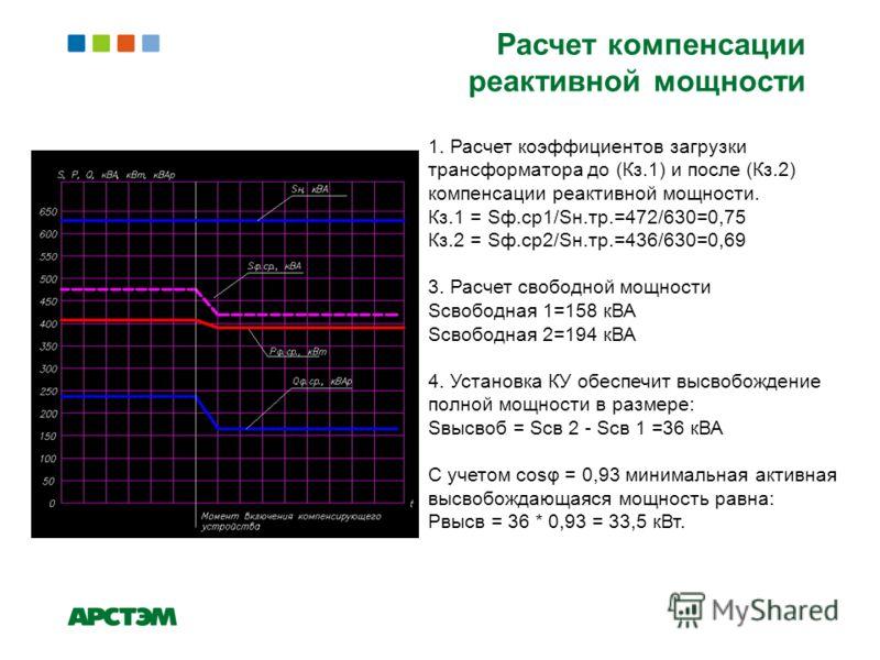 бланк ведомость замеров активной и реактивной нагрузки