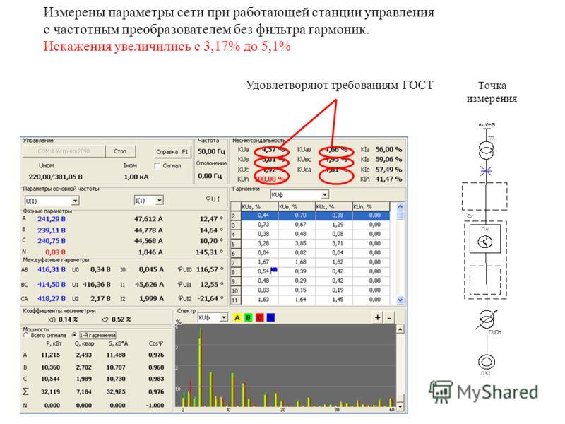 Измерены параметры сети при работающей станции управления с частотным преобразователем без фильтра гармоник. Искажения увеличились с 3,17% до 5,1% Точка измерения Удовлетворяют требованиям ГОСТ