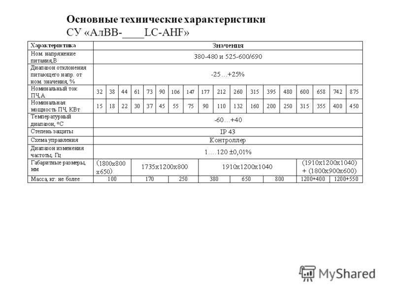 Основные технические характеристики СУ «АлВВ-____LC-AHF»
