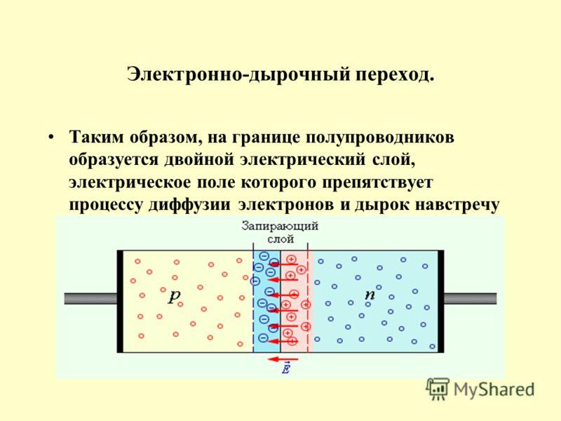 Электронно-дырочный переход. Таким образом, на границе полупроводников образуется двойной электрический слой, электрическое поле которого препятствует процессу диффузии электронов и дырок навстречу друг другу