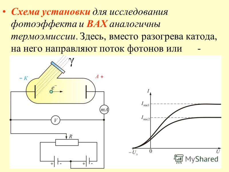 Схема установки для исследования фотоэффекта и ВАХ аналогичны термоэмиссии. Здесь, вместо разогрева катода, на него направляют поток фотонов или - квантов.