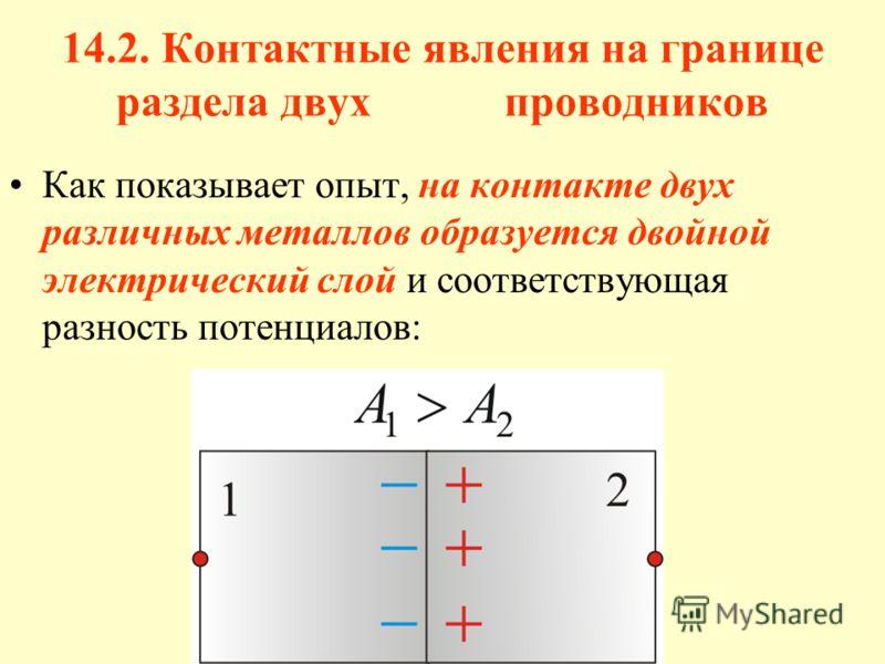 14.2. Контактные явления на границе раздела двух проводников Как показывает опыт, на контакте двух различных металлов образуется двойной электрический слой и соответствующая разность потенциалов: