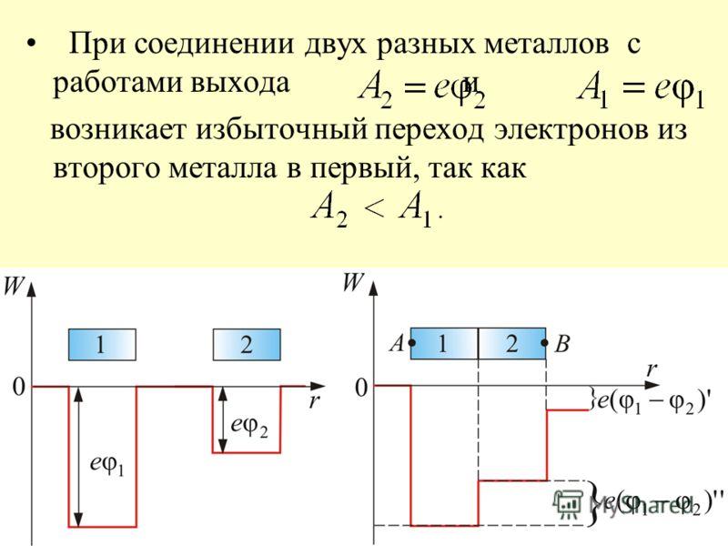 При соединении двух разных металлов с работами выходаи возникает избыточный переход электронов из второго металла в первый, так как