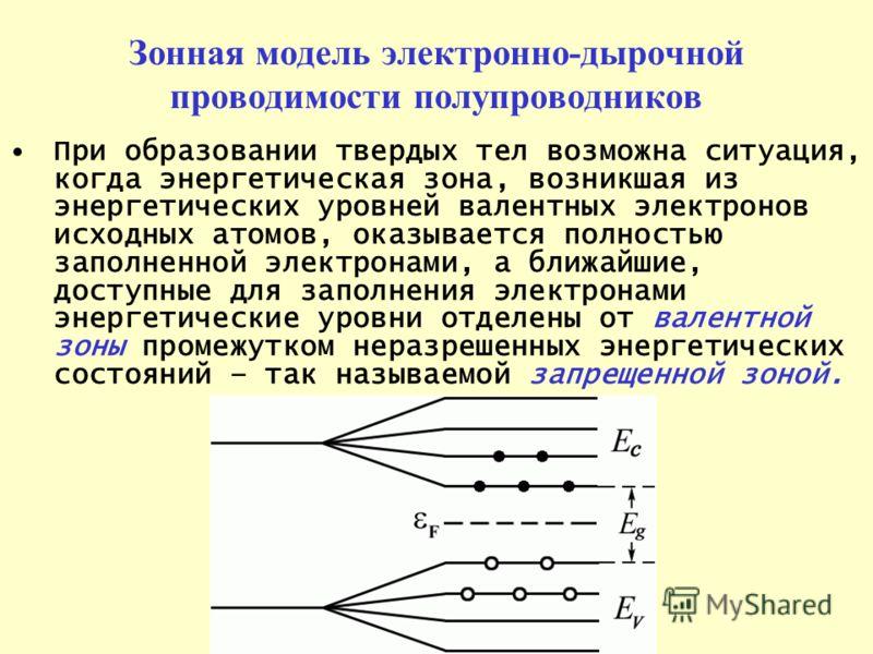 Зонная модель электронно-дырочной проводимости полупроводников При образовании твердых тел возможна ситуация, когда энергетическая зона, возникшая из энергетических уровней валентных электронов исходных атомов, оказывается полностью заполненной элект
