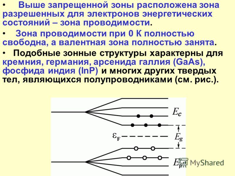 Выше запрещенной зоны расположена зона разрешенных для электронов энергетических состояний – зона проводимости. Зона проводимости при 0 К полностью свободна, а валентная зона полностью занята. Подобные зонные структуры характерны для кремния, германи