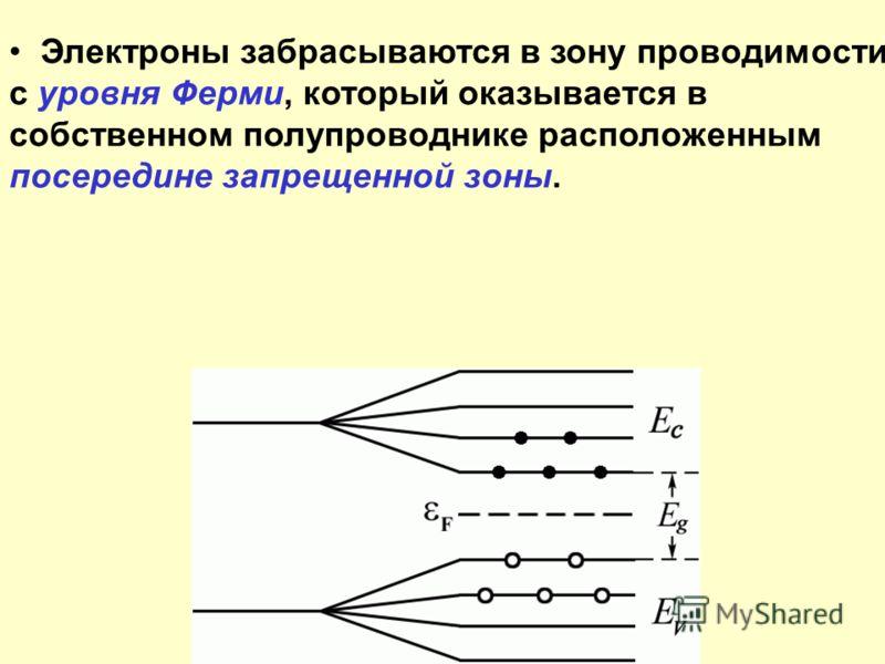 Электроны забрасываются в зону проводимости с уровня Ферми, который оказывается в собственном полупроводнике расположенным посередине запрещенной зоны.