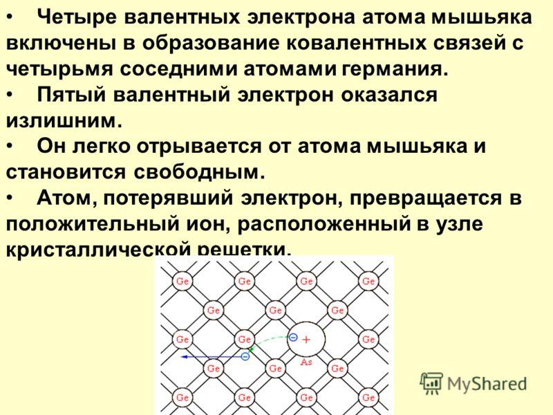 Четыре валентных электрона атома мышьяка включены в образование ковалентных связей с четырьмя соседними атомами германия. Пятый валентный электрон оказался излишним. Он легко отрывается от атома мышьяка и становится свободным. Атом, потерявший электр