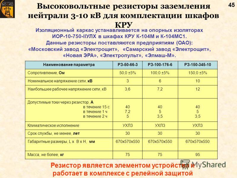 45 Высоковольтные резисторы заземления нейтрали 3-10 кВ для комплектации шкафов КРУ Изоляционный каркас устанавливается на опорных изоляторах ИОР-10-750-IIУЛХ в шкафах КРУ К-104М и К-104МС1. Данные резисторы поставляются предприятиям (ОАО): «Московск