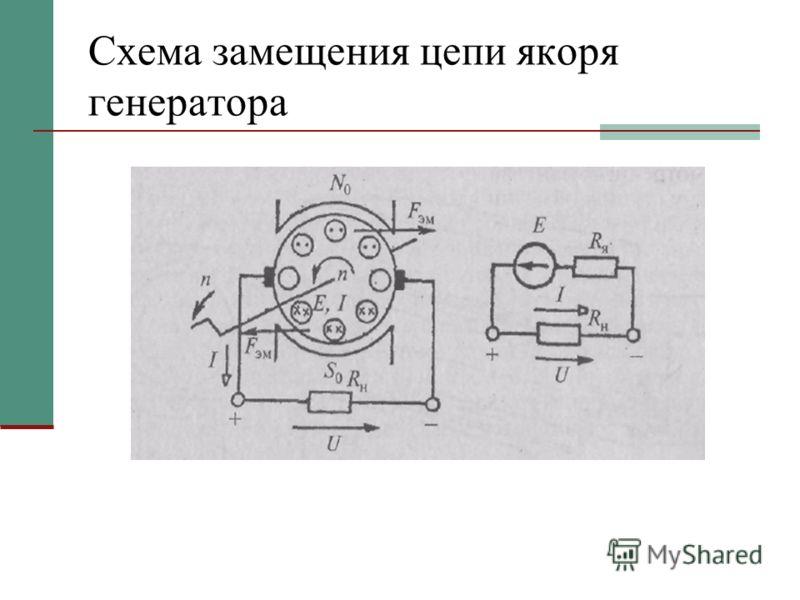 Схема замещения цепи якоря генератора