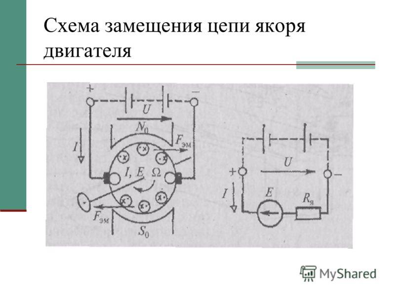 Схема замещения цепи якоря двигателя