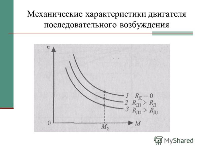 Механические характеристики двигателя последовательного возбуждения