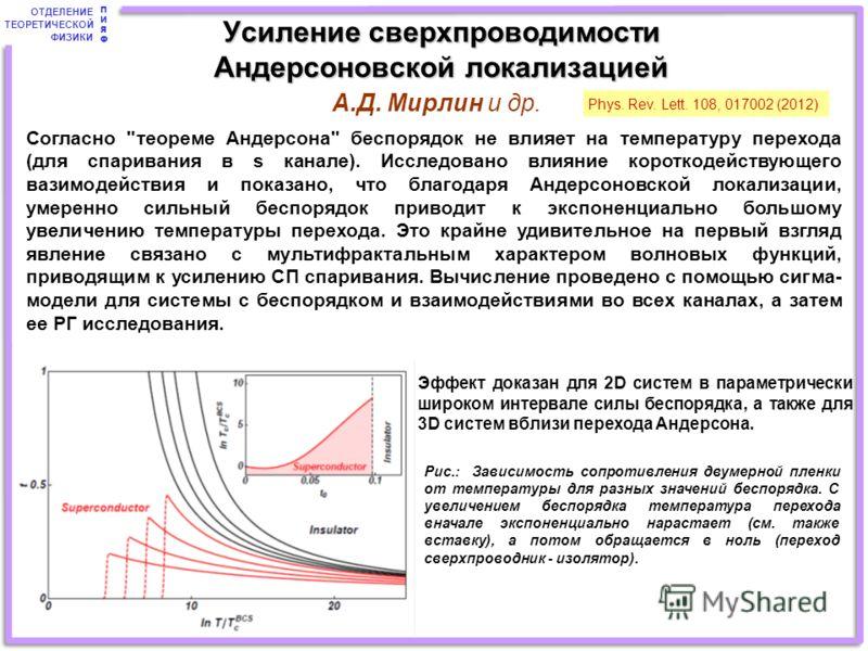 Рис.: Зависимость сопротивления двумерной пленки от температуры для разных значений беспорядка. С увеличением беспорядка температура перехода вначале экспоненциально нарастает (см. также вставку), а потом обращается в ноль (переход сверхпроводник - и