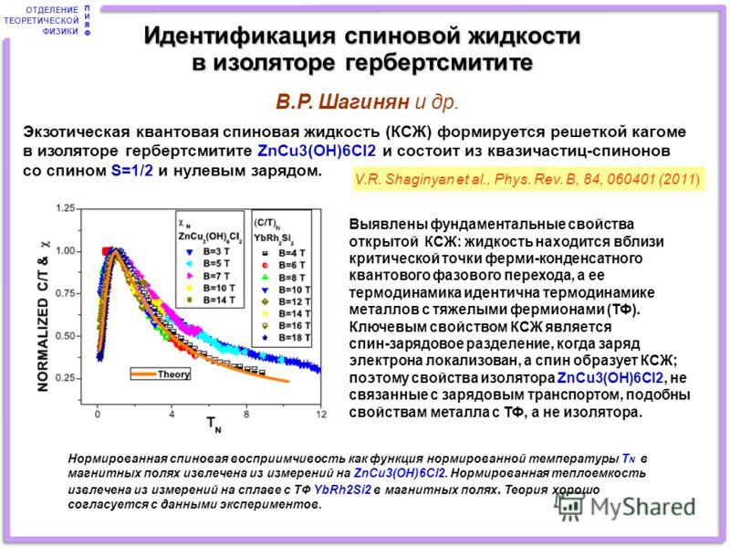 ОТДЕЛЕНИЕ ТЕОРЕТИЧЕСКОЙ ФИЗИКИ ПИЯФПИЯФ Нормированная спиновая восприимчивость как функция нормированной температуры T N в магнитных полях извлечена из измерений на ZnCu3(OH)6Cl2. Нормированная теплоемкость извлечена из измерений на сплаве с ТФ YbRh2