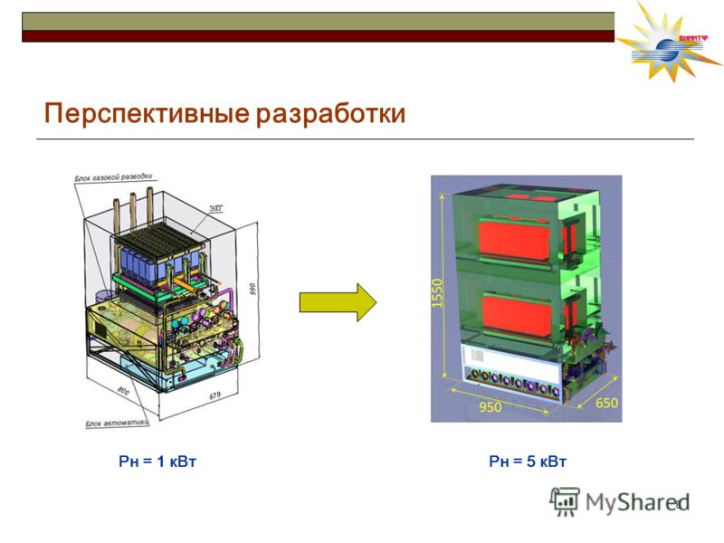 8 Перспективные разработки Рн = 1 кВтРн = 5 кВт