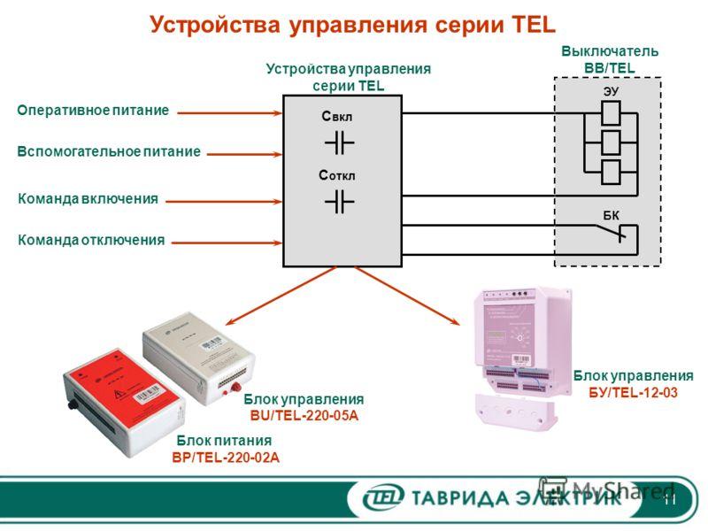 11 Устройства управления серии TEL Блок питания BP/TEL-220-02A Блок управления BU/TEL-220-05A Блок управления БУ/TEL-12-03 Оперативное питание Вспомогательное питание Команда включения Команда отключения С вкл С откл Выключатель ВВ/TEL Устройства упр