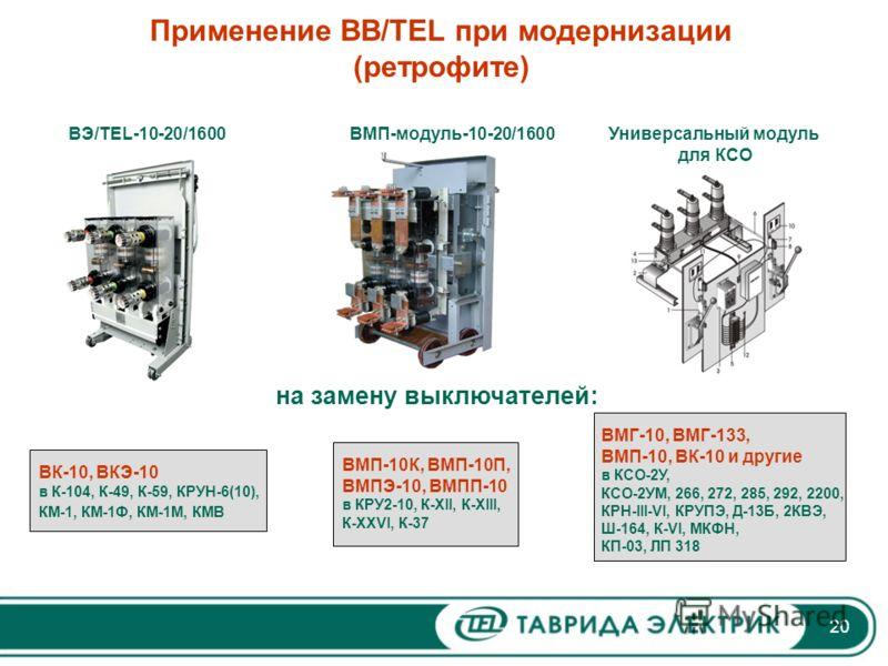 20 Применение ВВ/TEL при модернизации (ретрофите) ВЭ/TEL-10-20/1600ВМП-модуль-10-20/1600Универсальный модуль для КСО ВК-10, ВКЭ-10 в К-104, К-49, К-59, КРУН-6(10), КМ-1, КМ-1Ф, КМ-1М, КМВ ВМП-10К, ВМП-10П, ВМПЭ-10, ВМПП-10 в КРУ2-10, К-XII, К-XIII, К