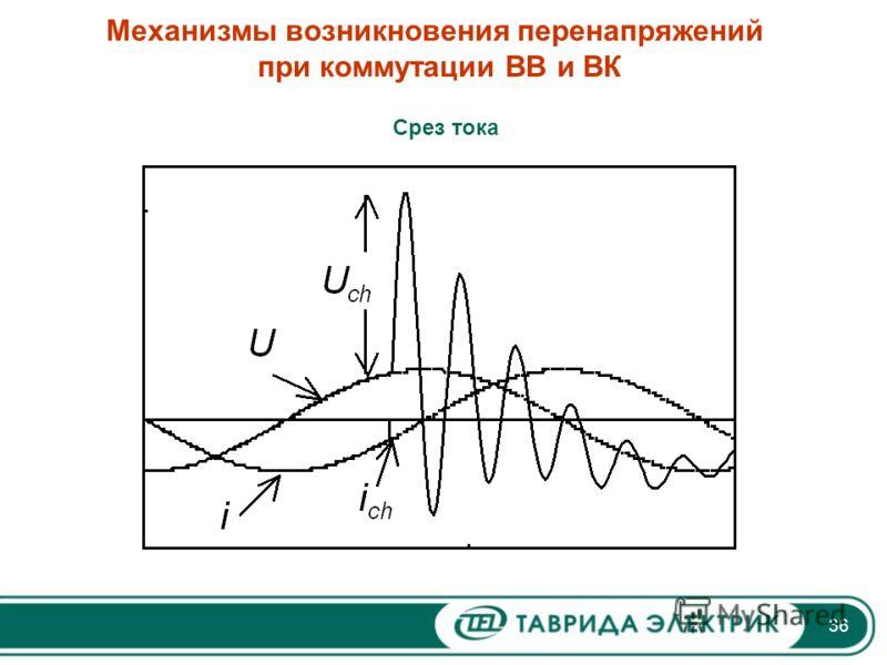 36 Срез тока Механизмы возникновения перенапряжений при коммутации ВВ и ВК