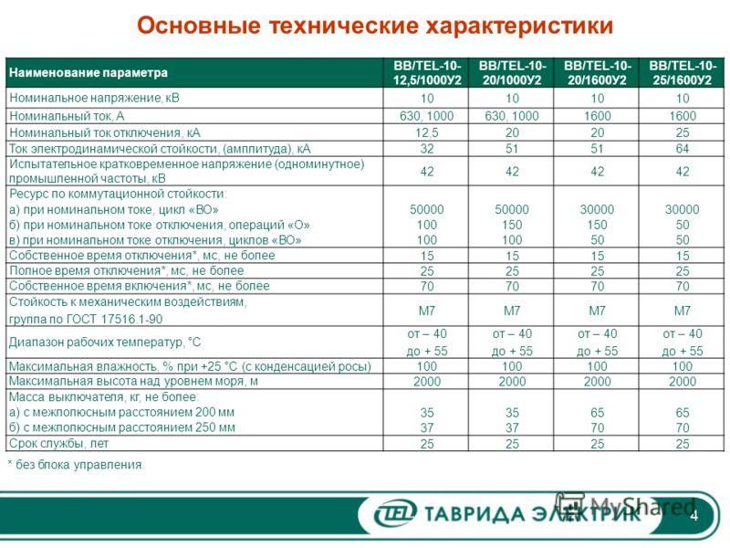 4 Основные технические характеристики * без блока управления. Наименование параметра BB/TEL-10- 12,5/1000У2 BB/TEL-10- 20/1000У2 BB/TEL-10- 20/1600У2 BB/TEL-10- 25/1600У2 Номинальное напряжение, кВ10 Номинальный ток, А630, 1000 1600 Номинальный ток о