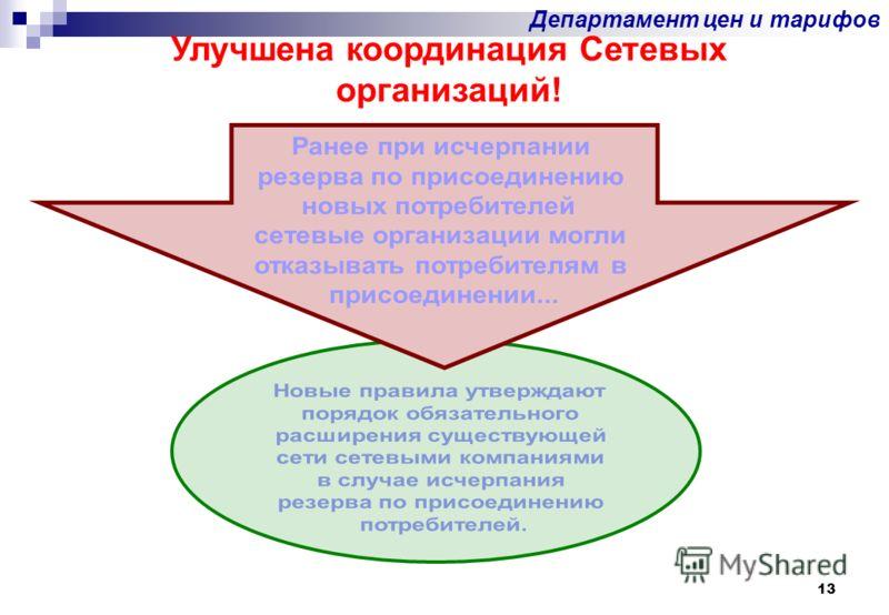 13 Улучшена координация Сетевых организаций! Департамент цен и тарифов
