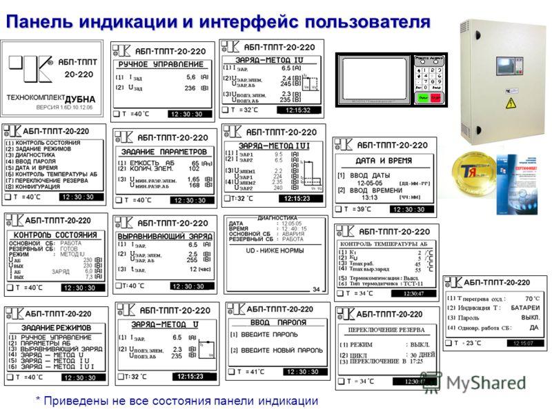 Панель индикации и интерфейс пользователя * Приведены не все состояния панели индикации