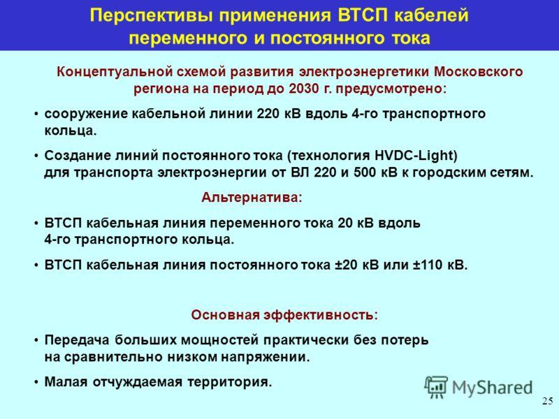 25 Перспективы применения ВТСП кабелей переменного и постоянного тока Концептуальной схемой развития электроэнергетики Московского региона на период до 2030 г. предусмотрено: сооружение кабельной линии 220 кВ вдоль 4-го транспортного кольца. Создание