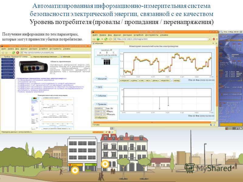 Автоматизированная информационно-измерительная система безопасности электрической энергии, связанной с ее качеством Уровень потребителя (провалы / пропадания / перенапряжения) Получение информации по тем параметрам, которые могут принести убытки потр