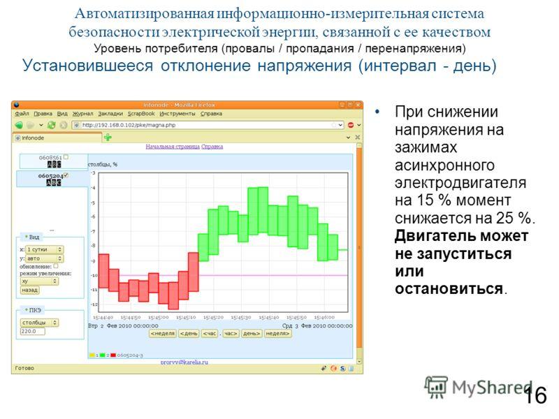 16 Автоматизированная информационно-измерительная система безопасности электрической энергии, связанной с ее качеством Уровень потребителя (провалы / пропадания / перенапряжения) Установившееся отклонение напряжения (интервал - день) При снижении нап