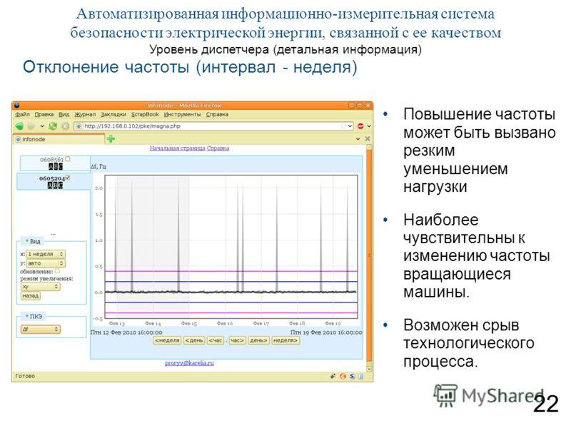 22 Автоматизированная информационно-измерительная система безопасности электрической энергии, связанной с ее качеством Уровень диспетчера (детальная информация) Отклонение частоты (интервал - неделя) Повышение частоты может быть вызвано резким уменьш