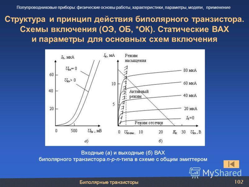 Биполярные транзисторы 102 Структура и принцип действия биполярного транзистора. Схемы включения (ОЭ, ОБ, *ОК). Статические ВАХ и параметры для основных схем включения Полупроводниковые приборы: физические основы работы, характеристики, параметры, мо