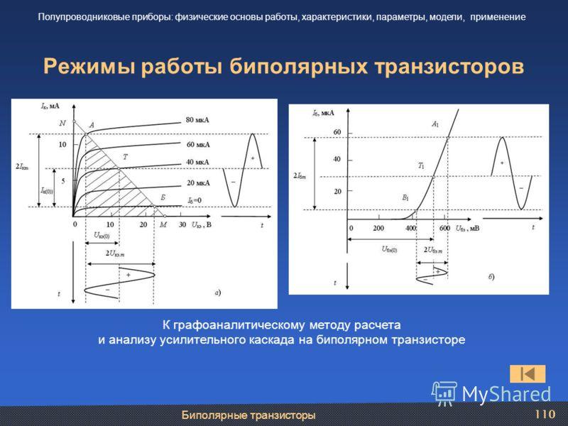 Биполярные транзисторы 110 Режимы работы биполярных транзисторов Полупроводниковые приборы: физические основы работы, характеристики, параметры, модели, применение К графоаналитическому методу расчета и анализу усилительного каскада на биполярном тра