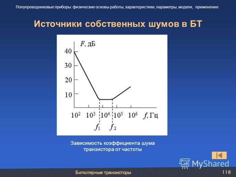 Биполярные транзисторы 118 Источники собственных шумов в БТ Полупроводниковые приборы: физические основы работы, характеристики, параметры, модели, применение Зависимость коэффициента шума транзистора от частоты