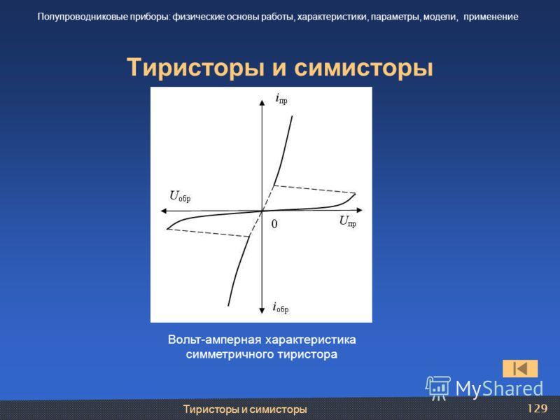 Тиристоры и симисторы 129 Тиристоры и симисторы Полупроводниковые приборы: физические основы работы, характеристики, параметры, модели, применение Вольт-амперная характеристика симметричного тиристора