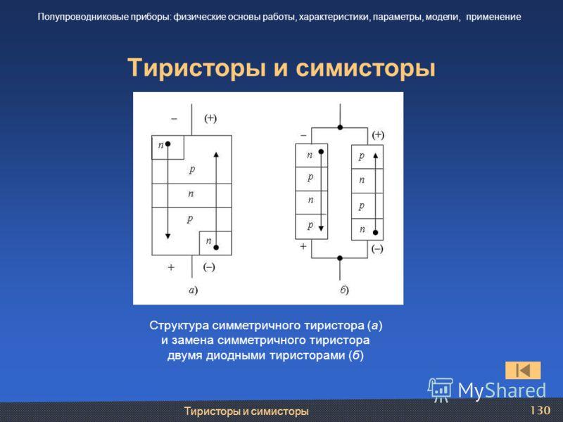 Тиристоры и симисторы 130 Тиристоры и симисторы Полупроводниковые приборы: физические основы работы, характеристики, параметры, модели, применение Структура симметричного тиристора (а) и замена симметричного тиристора двумя диодными тиристорами (б)