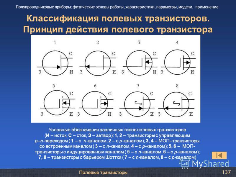 Полевые транзисторы 137 Классификация полевых транзисторов. Принцип действия полевого транзистора Полупроводниковые приборы: физические основы работы, характеристики, параметры, модели, применение Условные обозначения различных типов полевых транзист