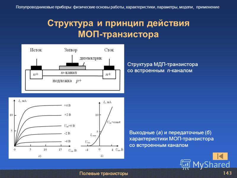 Полевые транзисторы 143 Структура и принцип действия МОП-транзистора Полупроводниковые приборы: физические основы работы, характеристики, параметры, модели, применение Структура МДП-транзистора со встроенным n-каналом Выходные (а) и передаточные (б)