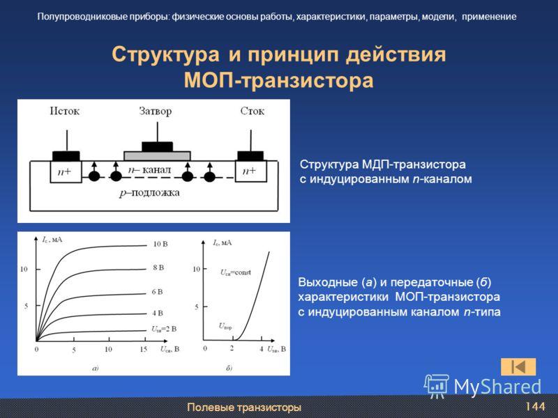 Полевые транзисторы 144 Структура и принцип действия МОП-транзистора Полупроводниковые приборы: физические основы работы, характеристики, параметры, модели, применение Структура МДП-транзистора с индуцированным n-каналом Выходные (а) и передаточные (