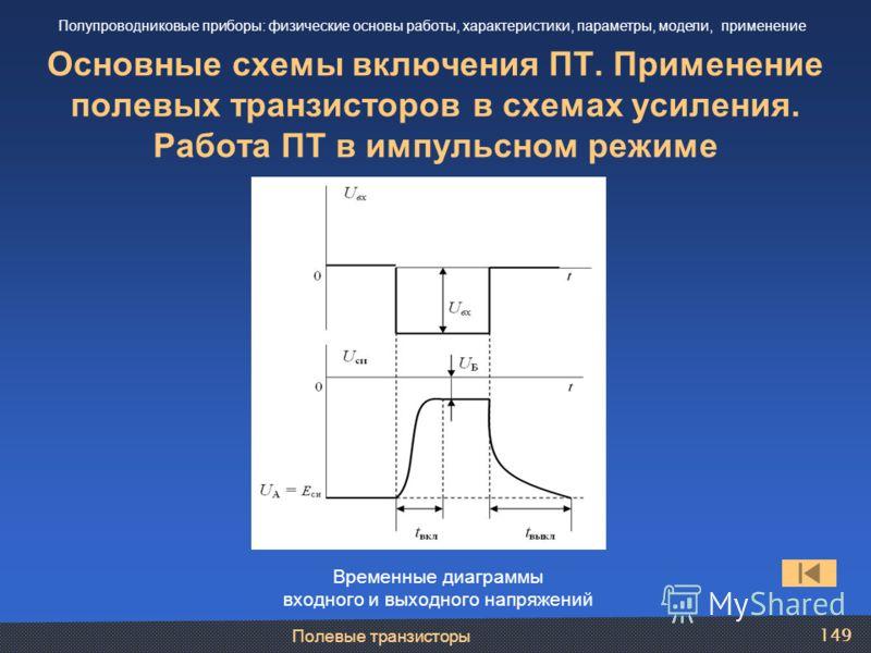 Полевые транзисторы 149 Основные схемы включения ПТ. Применение полевых транзисторов в схемах усиления. Работа ПТ в импульсном режиме Полупроводниковые приборы: физические основы работы, характеристики, параметры, модели, применение Временные диаграм