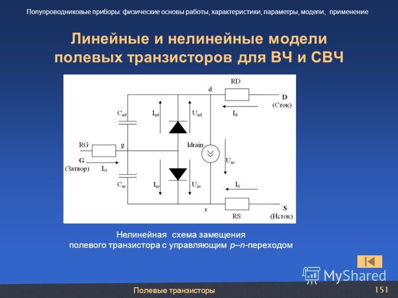 Полевые транзисторы 151 Линейные и нелинейные модели полевых транзисторов для ВЧ и СВЧ Полупроводниковые приборы: физические основы работы, характеристики, параметры, модели, применение Нелинейная схема замещения полевого транзистора с управляющим p–