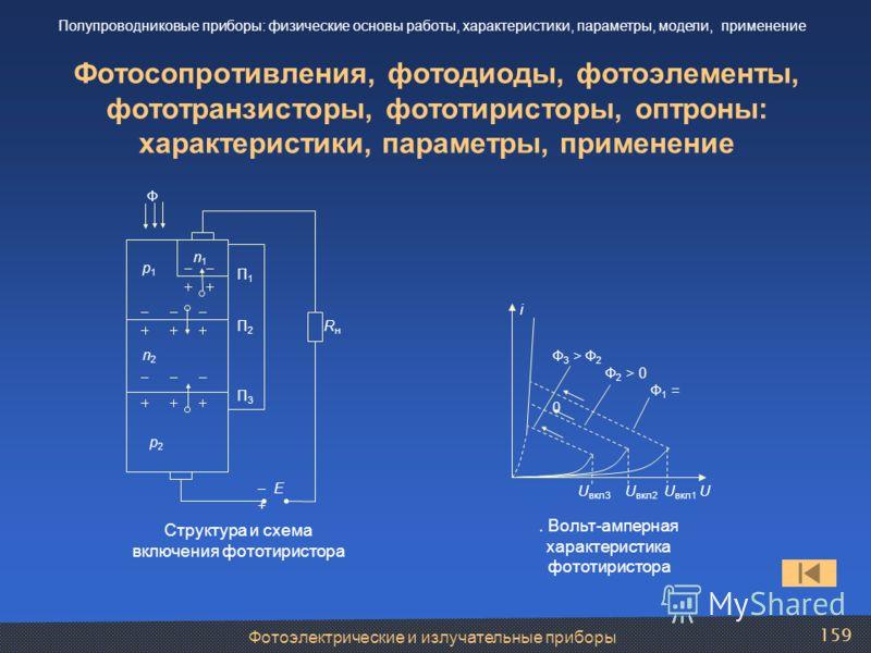 Фотосопротивления, фотодиоды, фотоэлементы, фототранзисторы, фототиристоры, оптроны: характеристики, параметры, применение Ф – E + RнRн П1П2П3П1П2П3 p2p2 n2n2 p1p1 n1n1 Структура и схема включения фототиристора U вкл3 U вкл2 U вкл1 U i Ф 3 > Ф 2 Ф 2
