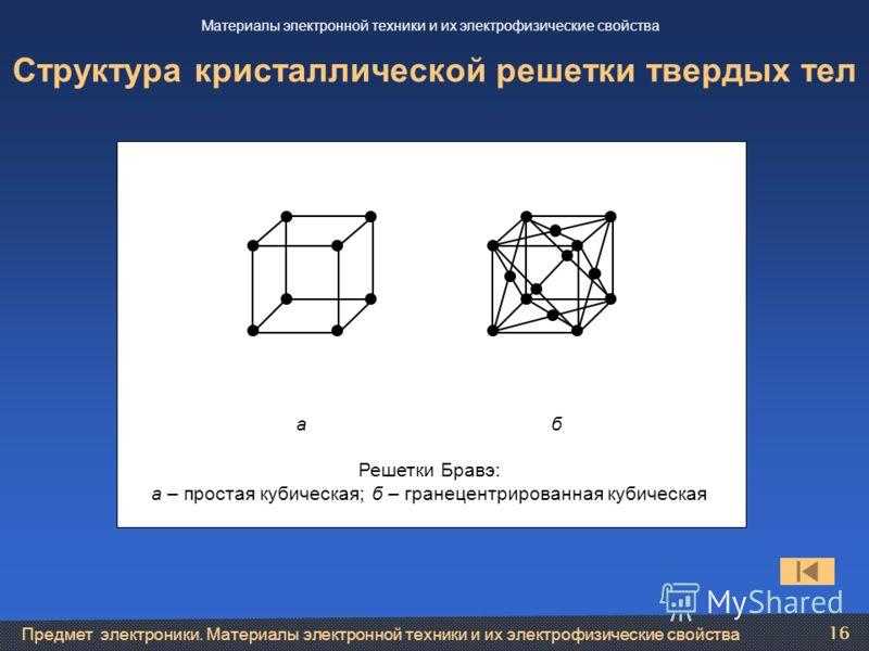 Предмет электроники. Материалы электронной техники и их электрофизические свойства 16 Структура кристаллической решетки твердых тел а б Решетки Бравэ: а – простая кубическая; б – гранецентрированная кубическая Материалы электронной техники и их элект