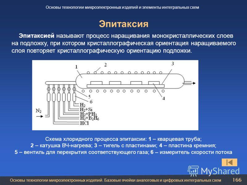166 Эпитаксия Основы технологии микроэлектронных изделий и элементы интегральных схем Эпитаксией называют процесс наращивания монокристаллических слоев на подложку, при котором кристаллографическая ориентация наращиваемого слоя повторяет кристаллогра